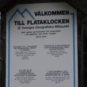 till-flataklocken